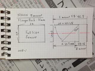 Nikon_z_mount