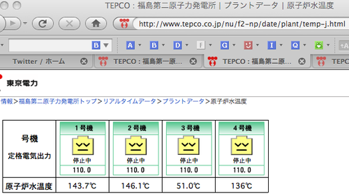 http://imeasure.cocolog-nifty.com/photos/fig/fukushima2temp.png