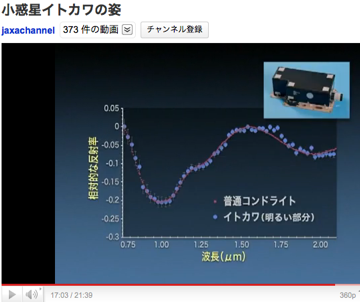 http://imeasure.cocolog-nifty.com/photos/fig/itokawa_spectrum.png