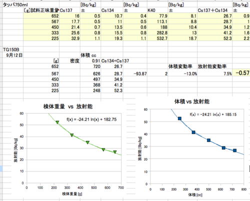 http://imeasure.cocolog-nifty.com/photos/fig/rpt_750ml_table_fig.png