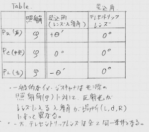 Table_